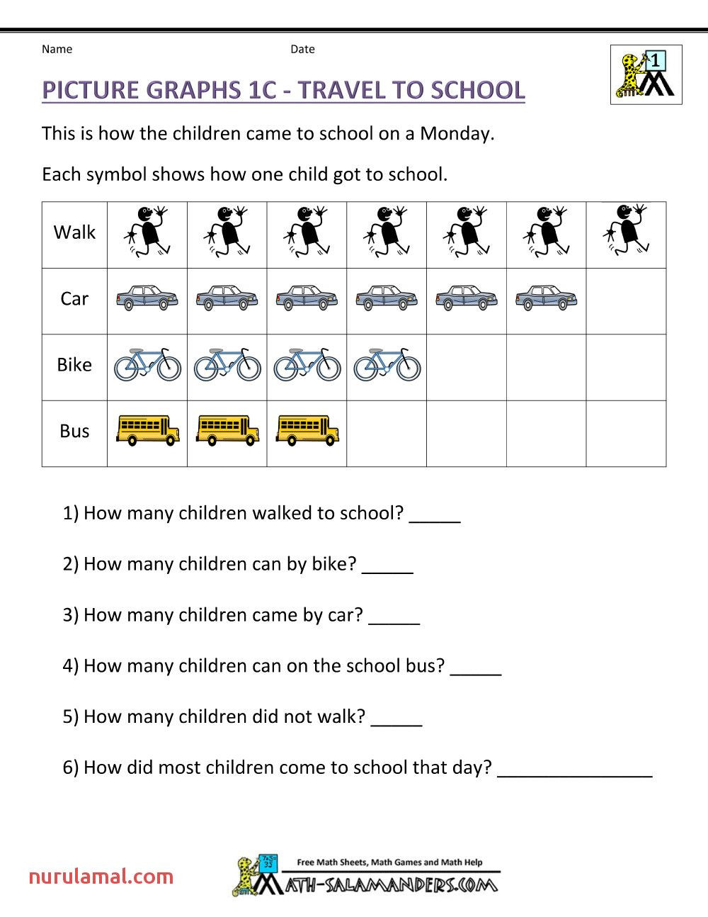 2nd Grade Pictograph Worksheets Pin On Math Worksheets
