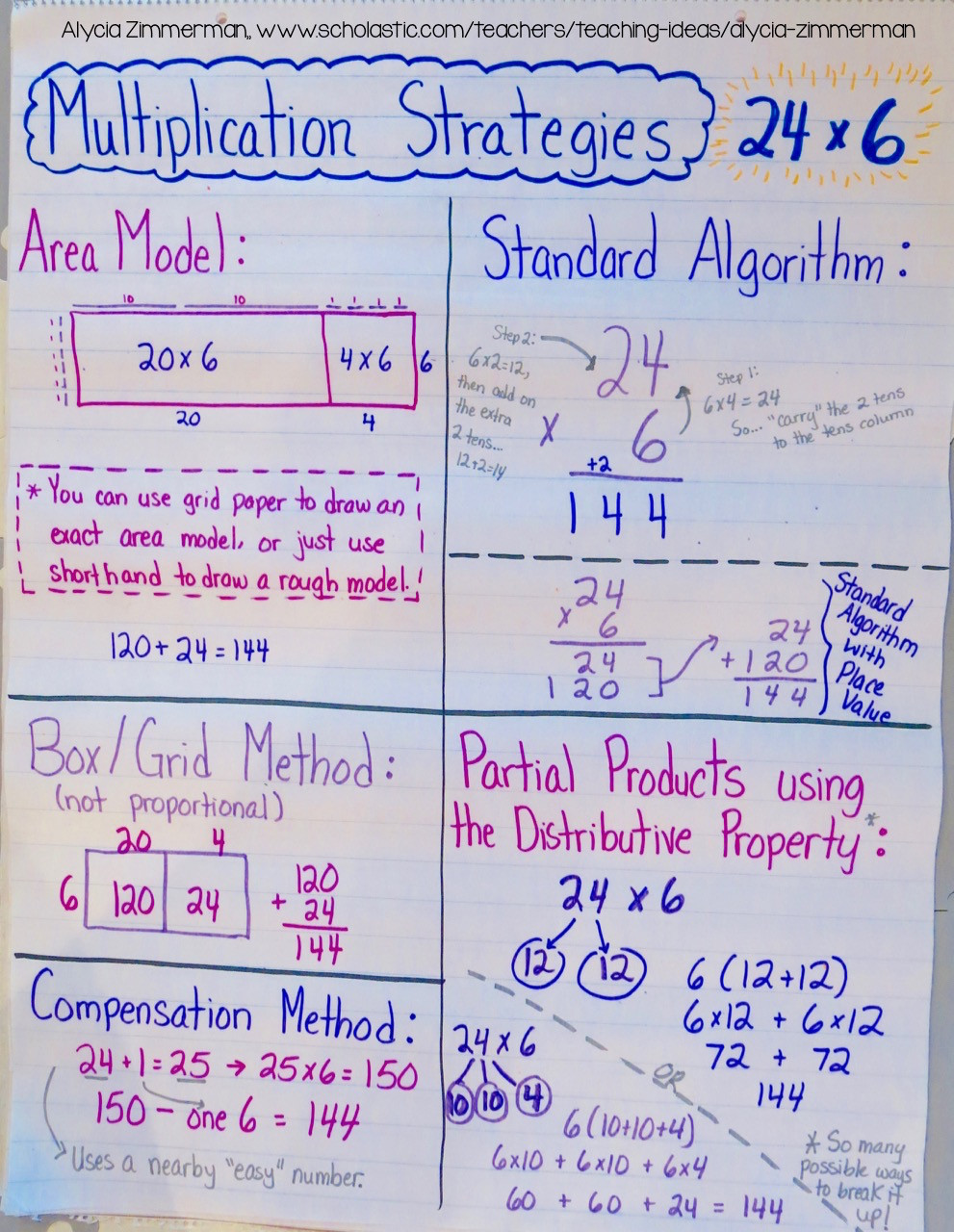 3rd Grade Distributive Property Worksheets Teaching Multiplication with the Distributive Property