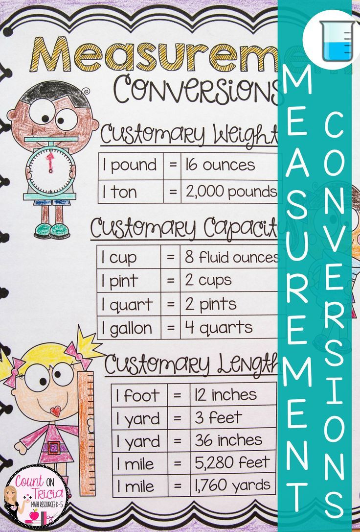 5th Grade Metric Conversion Worksheets Measurement Conversion Worksheet