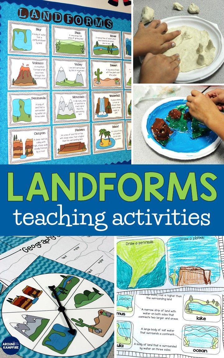 Abeka 6th Grade Science Landforms Continents & Oceans Activities A Science