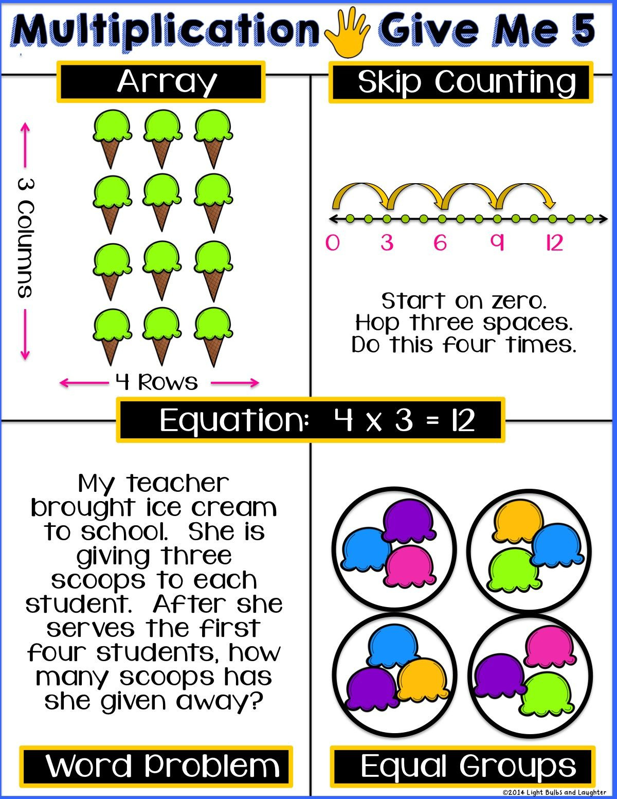 Array Math Worksheets Free Multiplication Give Me 5 Poster
