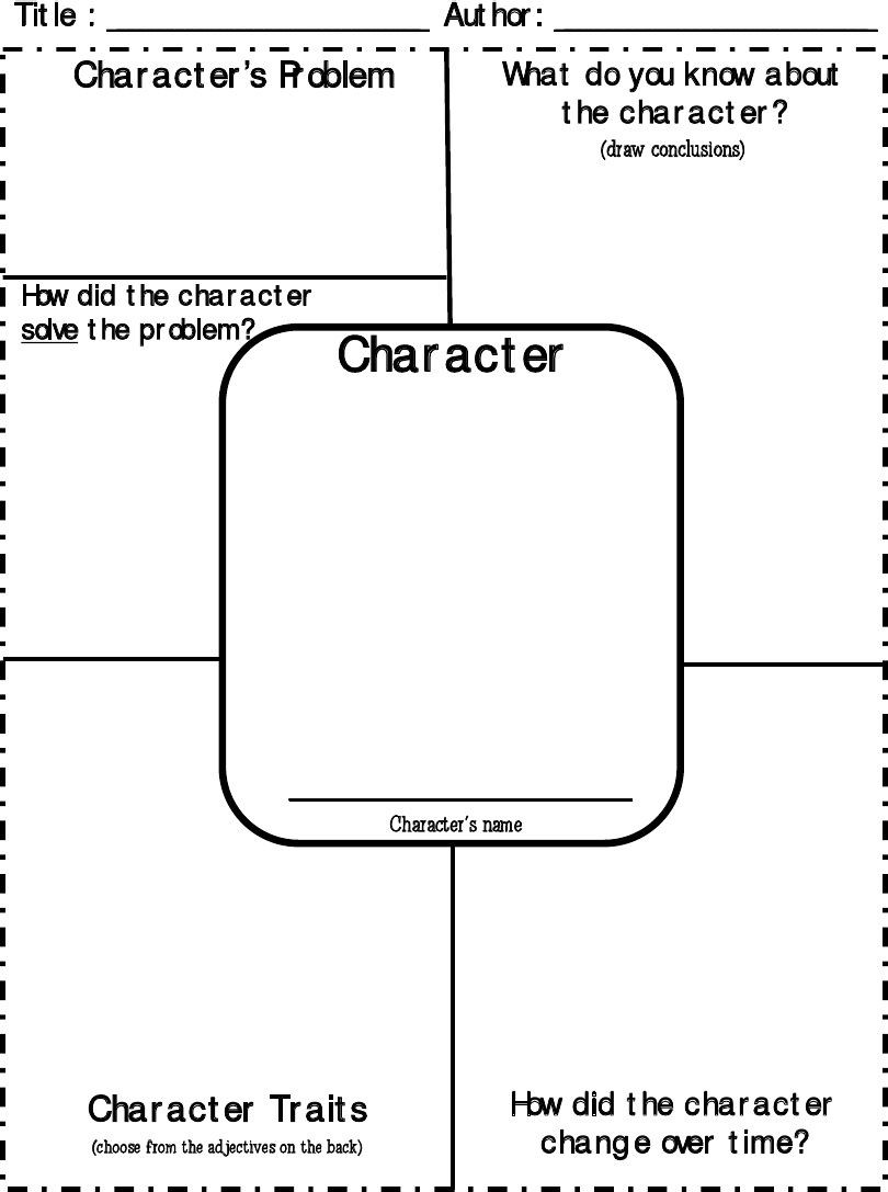Character Traits Worksheet 2nd Grade Character Traits Character Map One Also Has A Page