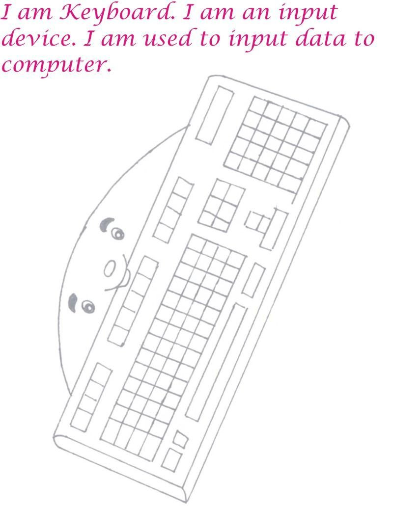 Computer Worksheets for Middle School Puter Coloring Pages for Kids