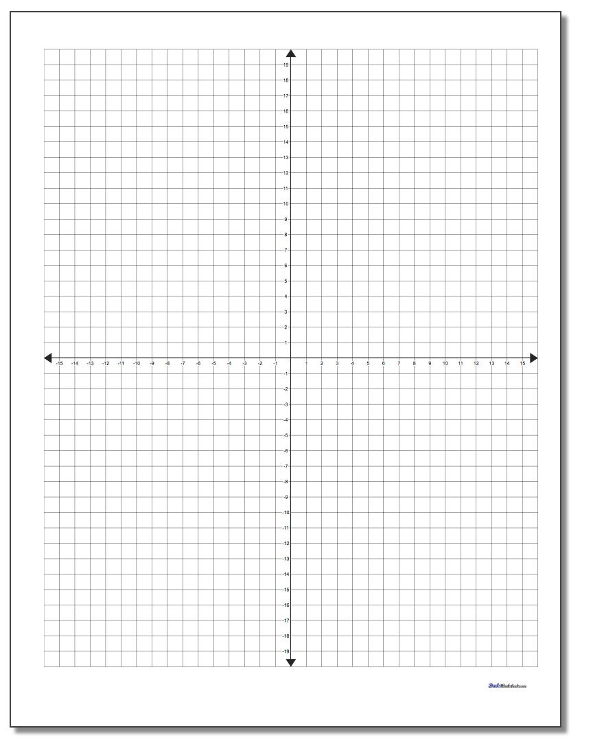 Coordinate Grid Worksheets 6th Grade Coordinate Plane with Labeled Edges