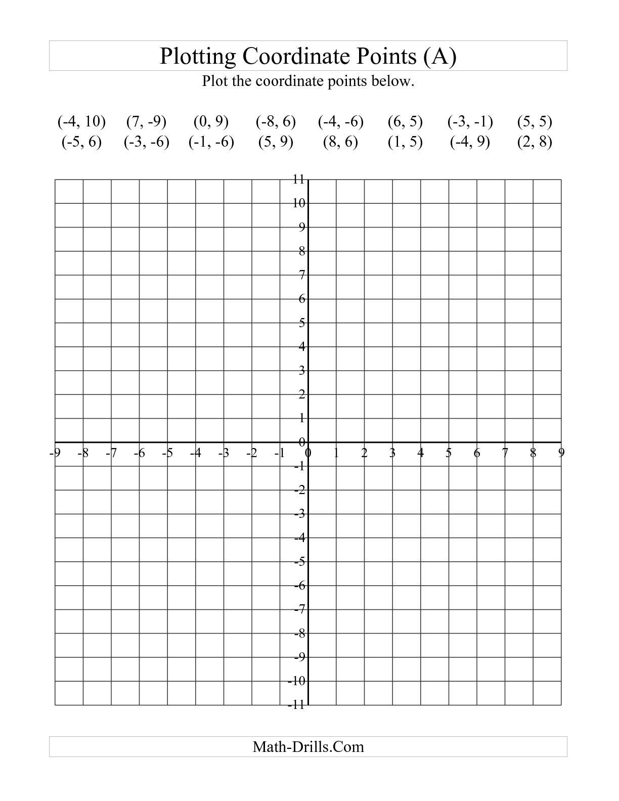 Coordinate Grid Worksheets 6th Grade the Plotting Coordinate Points All Math Worksheet From the