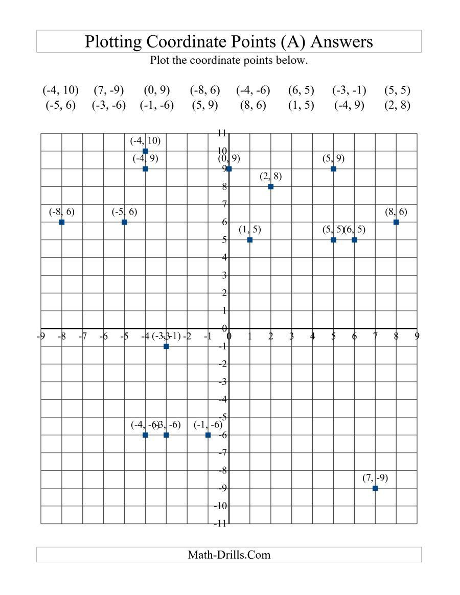 Coordinate Grid Worksheets 6th Grade the Plotting Coordinate Points All Math Worksheet Page 2
