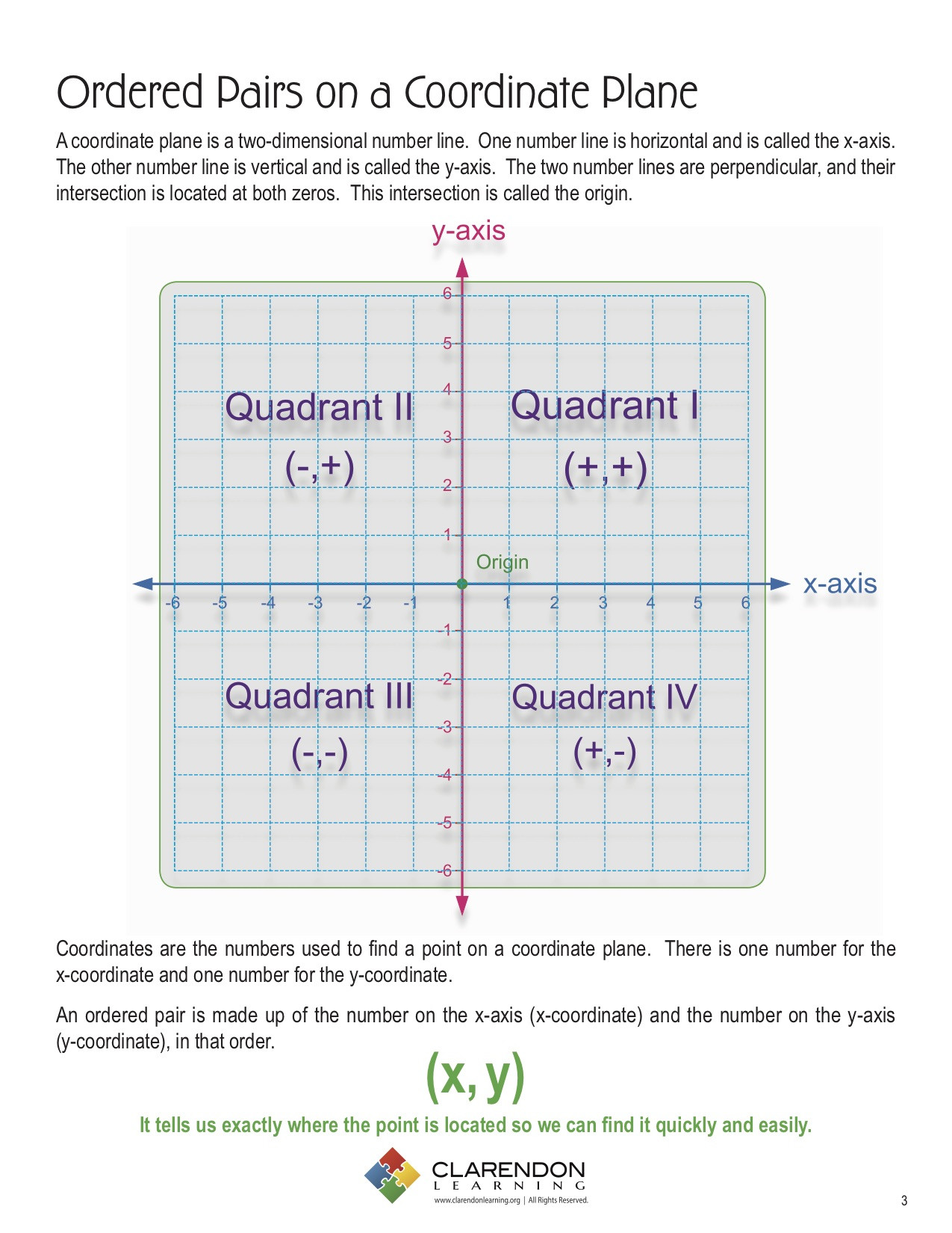 Coordinate Plane Worksheet 5th Grade ordered Pairs On A Coordinate Plane