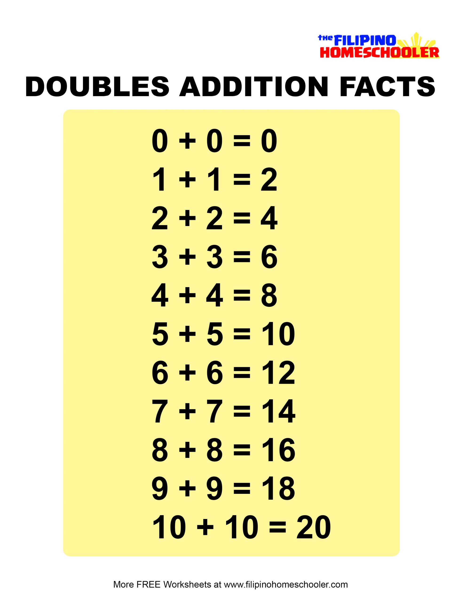 Doubles Math Fact Worksheets Adding Doubles Worksheets and Teaching Strategies — the