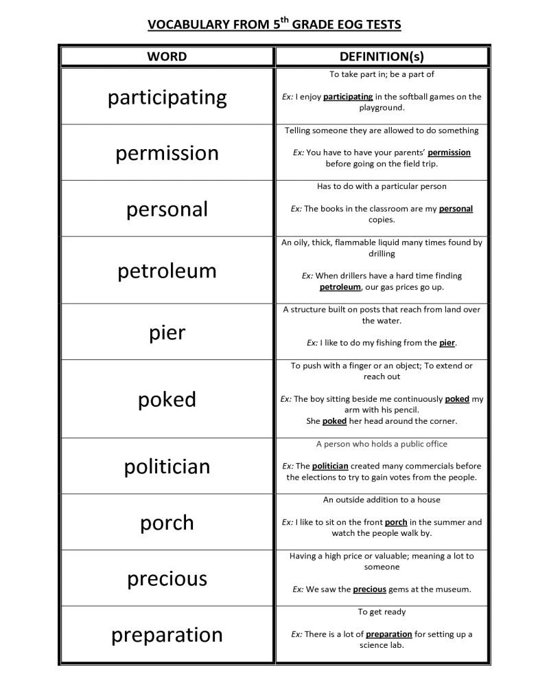 Eighth Grade Vocabulary Worksheets 3rd Grade Math Vocabulary Words and Definitions Printable