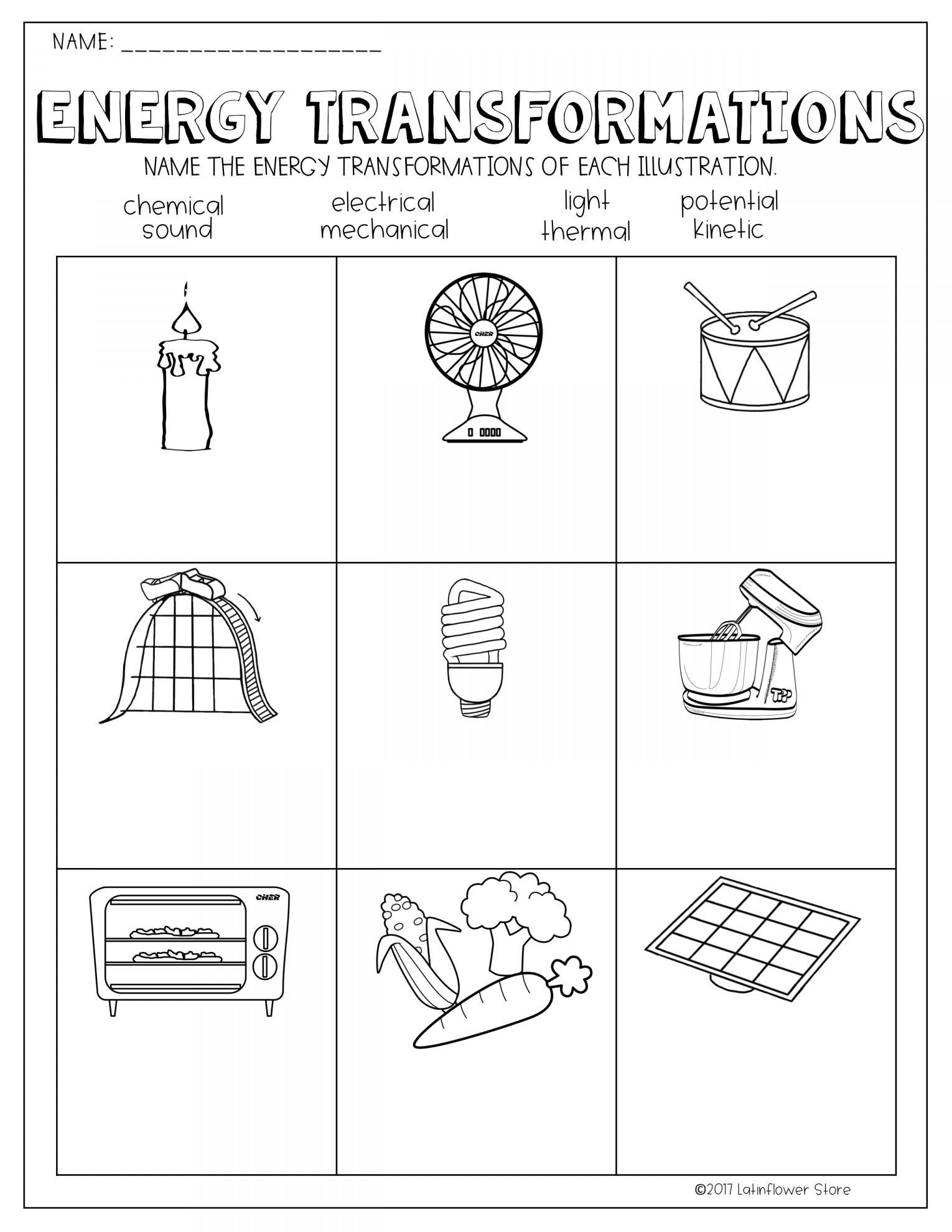 Energy Worksheets for 4th Grade Pin On Energy Transformations Activities