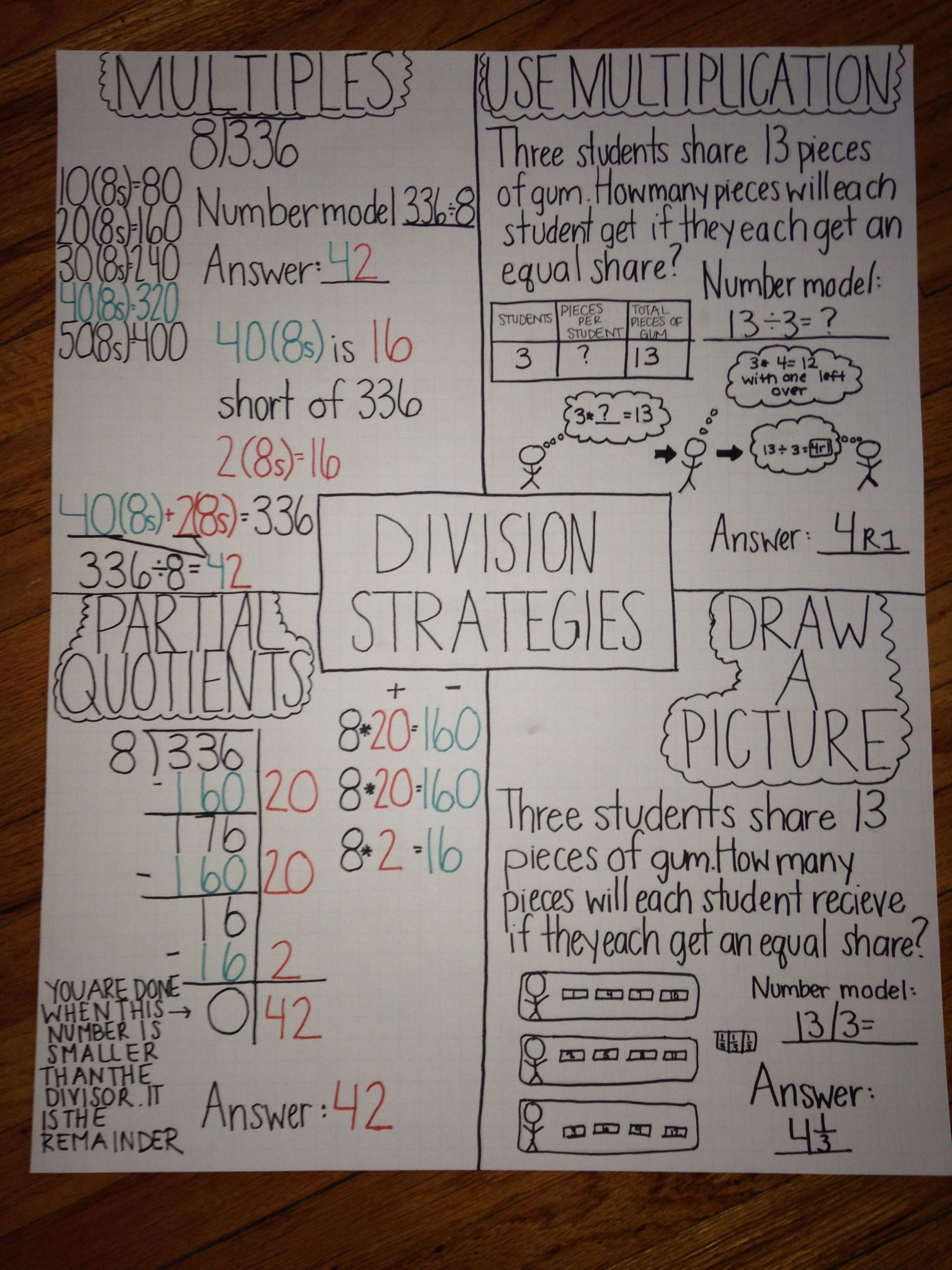 Everyday Math 4th Grade Worksheets 4th Grade Everyday Math Division Strategy Anchor Chart