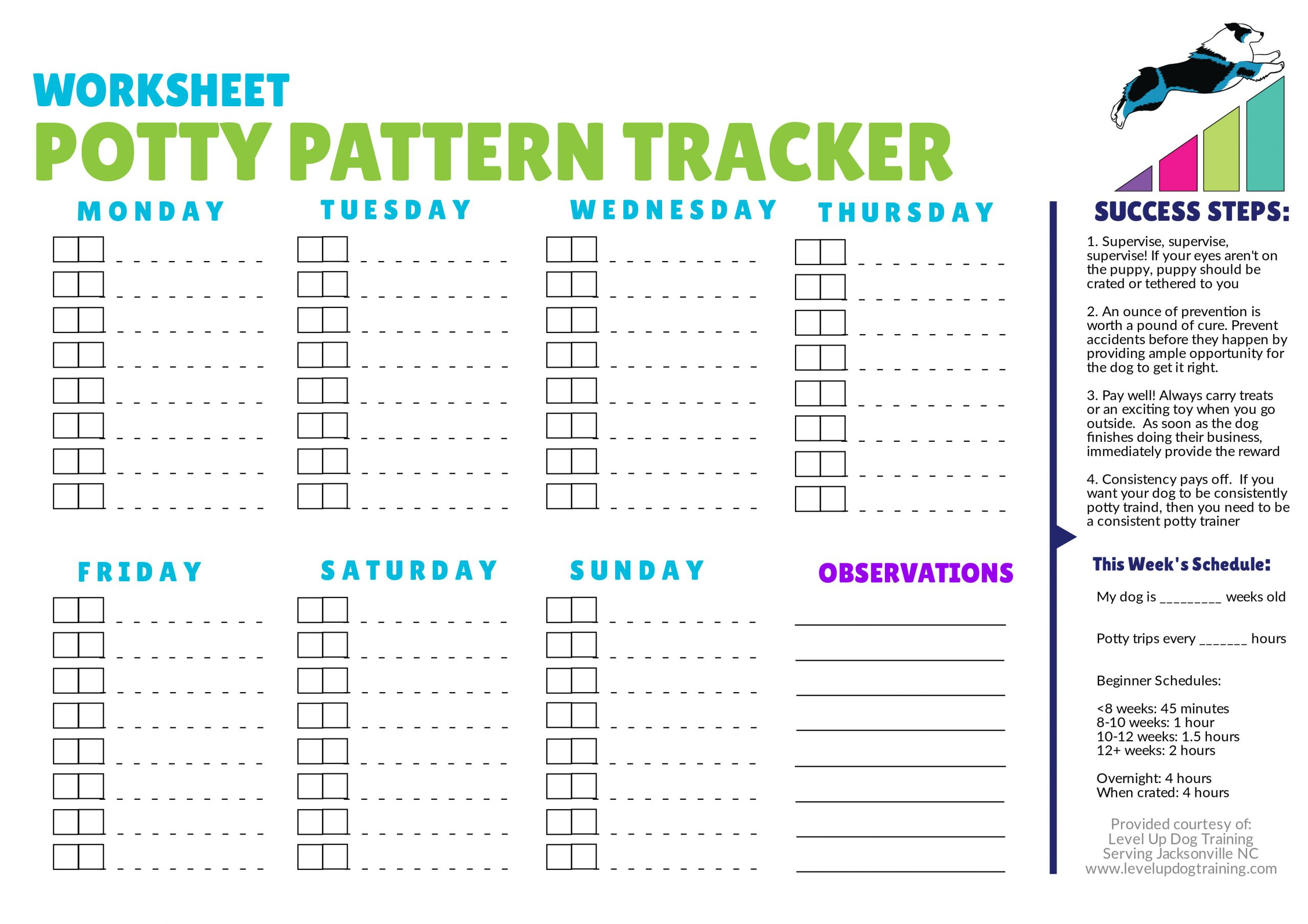 Free Printable Dog Training Worksheets Potty Training Planner Our Ultimate Guide to House Training