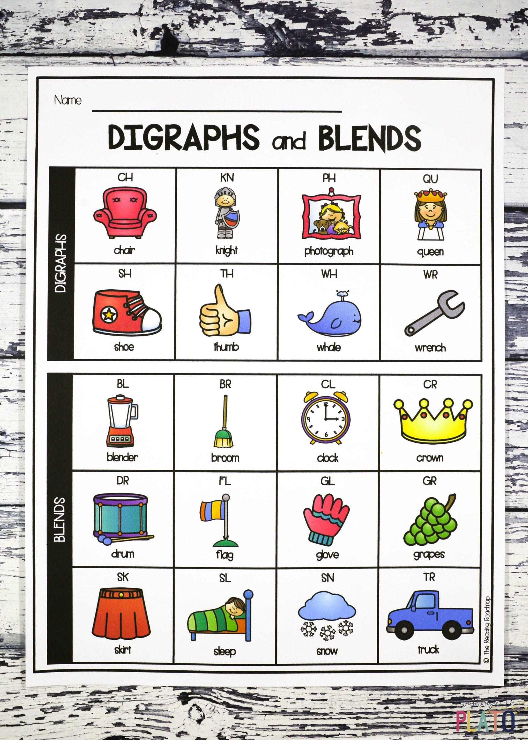 Free Printable R Blends Worksheets Digraph and Blend Chart Playdough to Plato