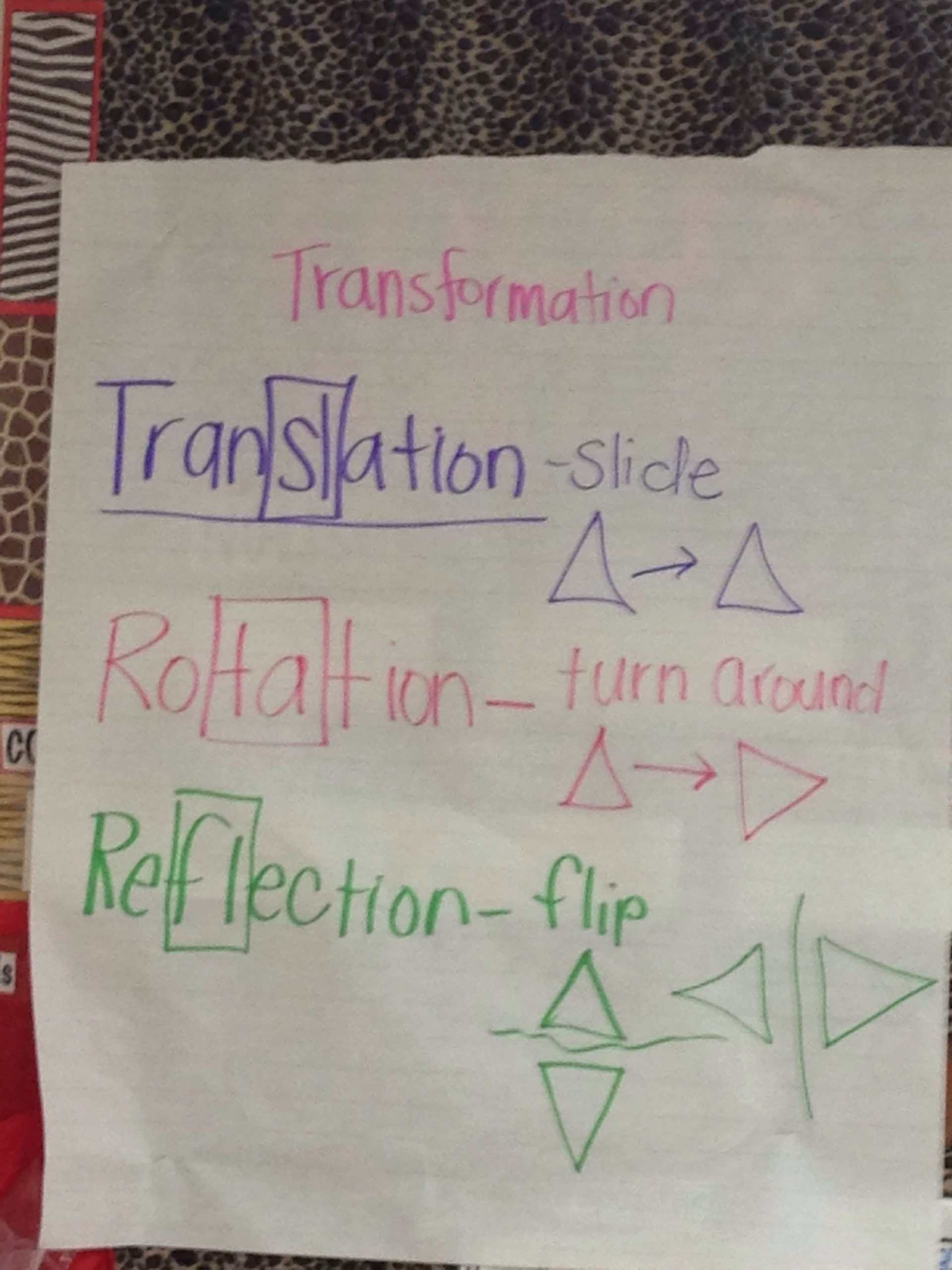 Glide Reflection Math is Fun 307 Best Geometry High School Images In 2020