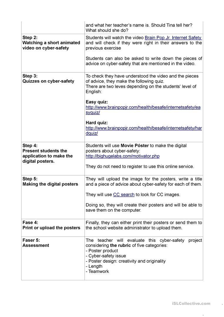Internet Safety Worksheets Printable Cybersafety Project English Esl Worksheets for Distance