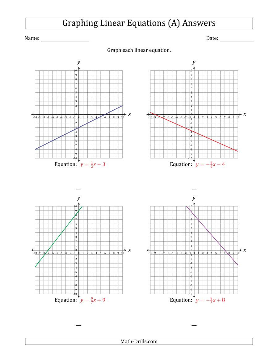 Line Graph Worksheet 3rd Grade Mental Math Practice for Adults Music theory Worksheets