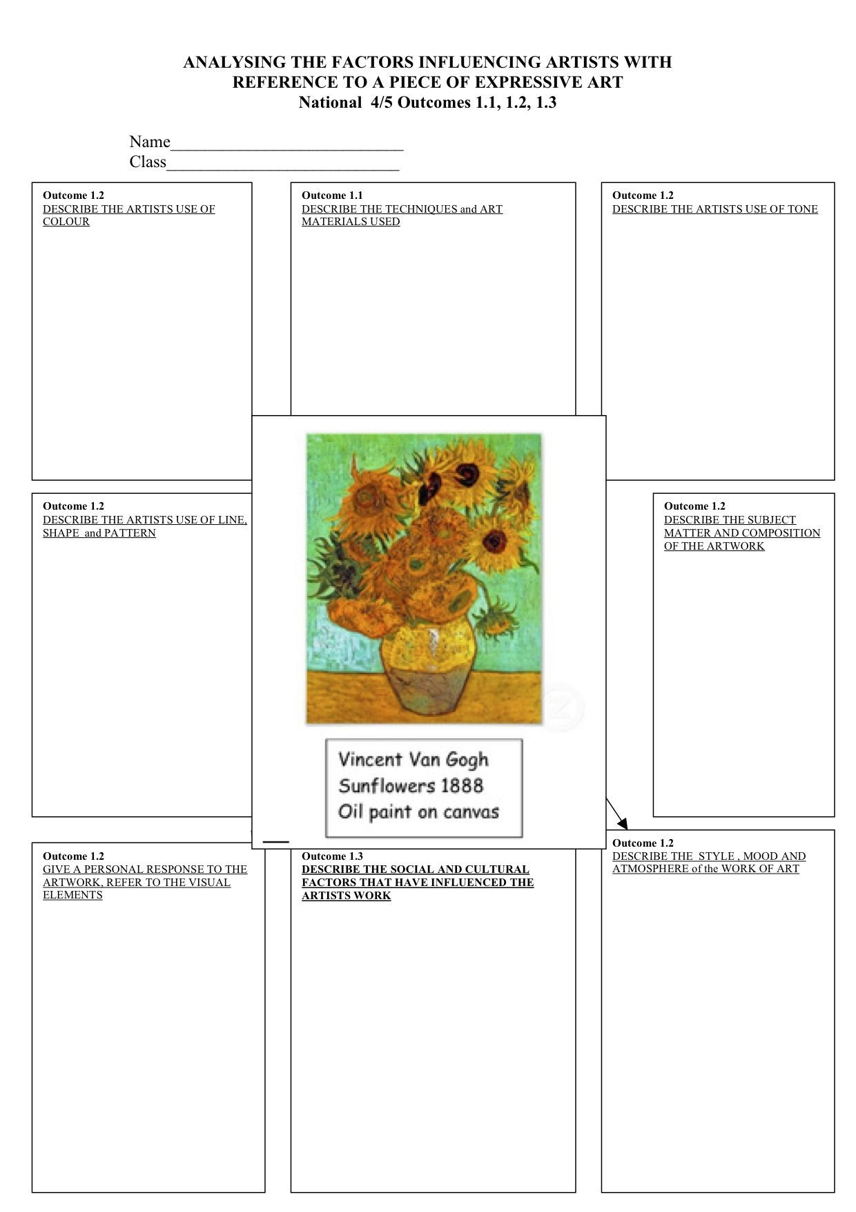 Middle School Art Worksheets Pin On Dessin