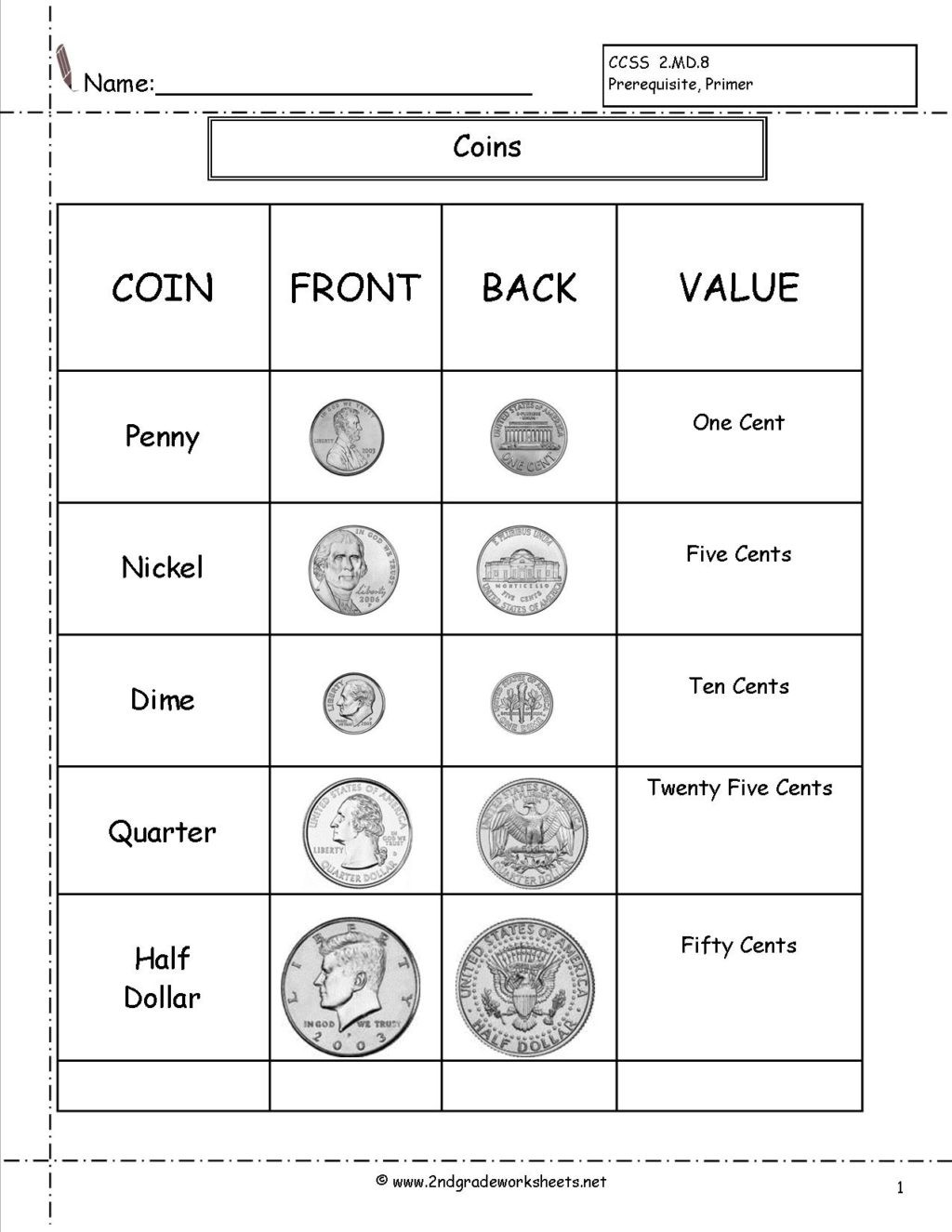 counting coins and money worksheets printouts worksheet 2ndrade second clock free printable 1024x1325
