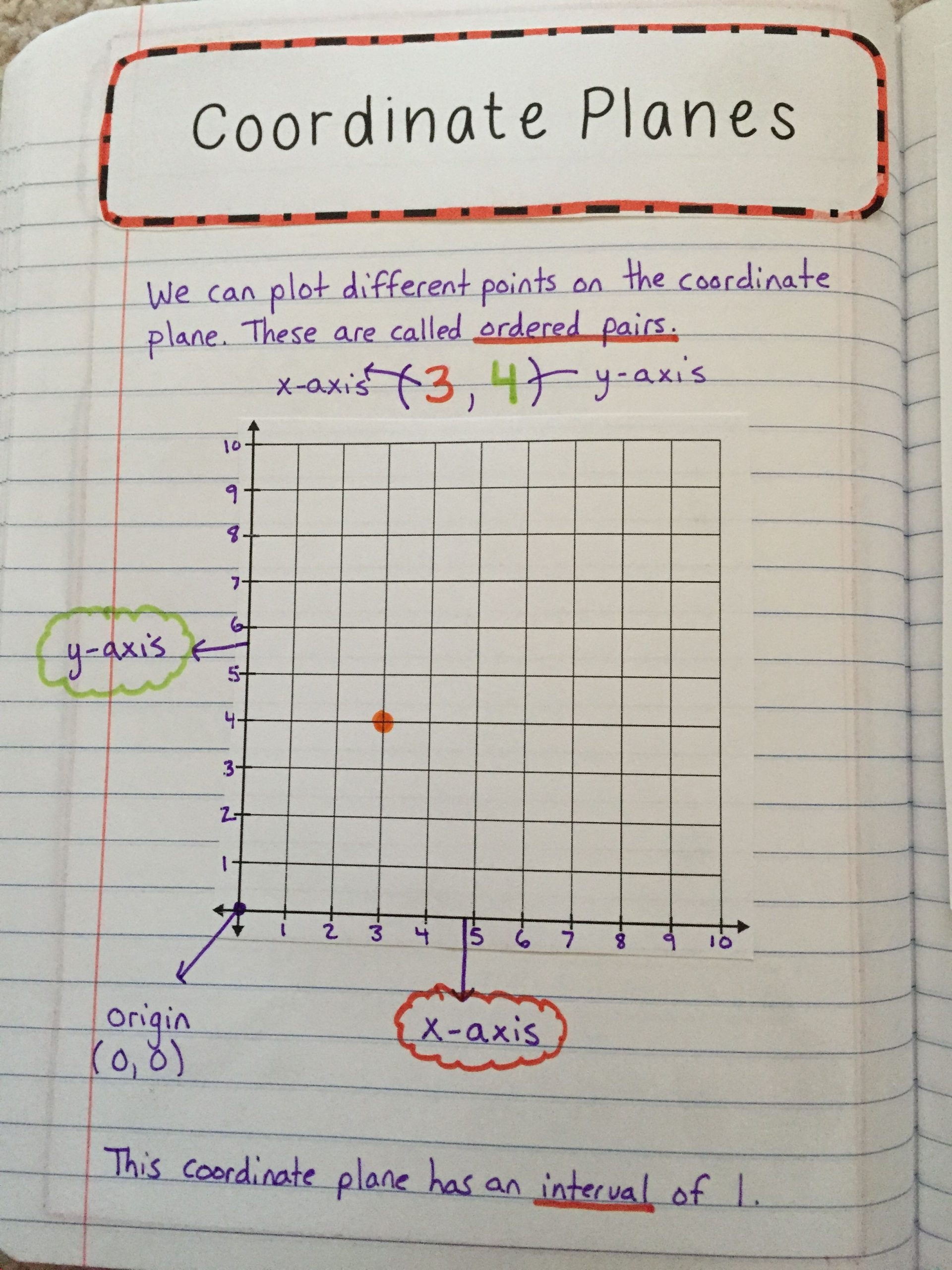 Ordered Pairs Worksheet 5th Grade Pin by Cara Beth Mcleod On 5th Grade Math In 2020