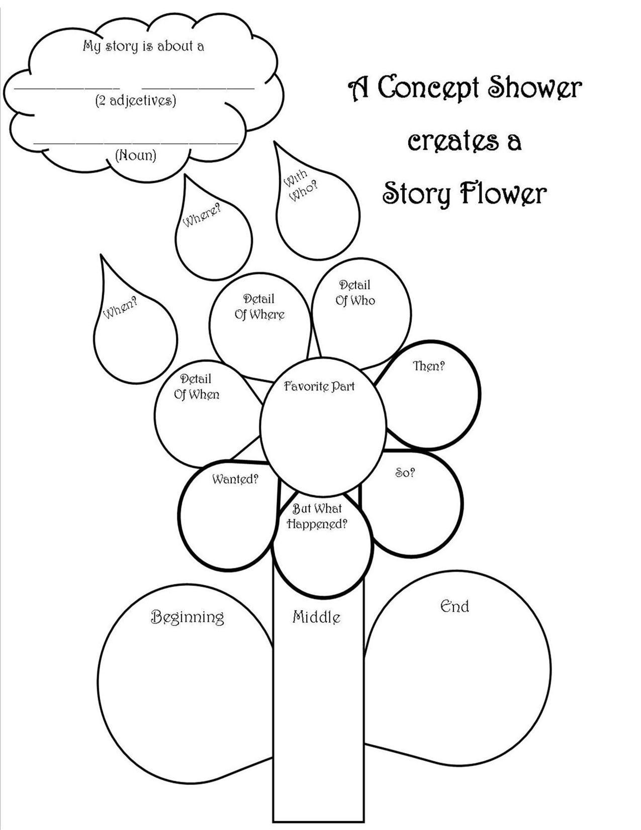 Ou Ow Worksheets 2nd Grade Creative Graphic organizer that Covers the Basics