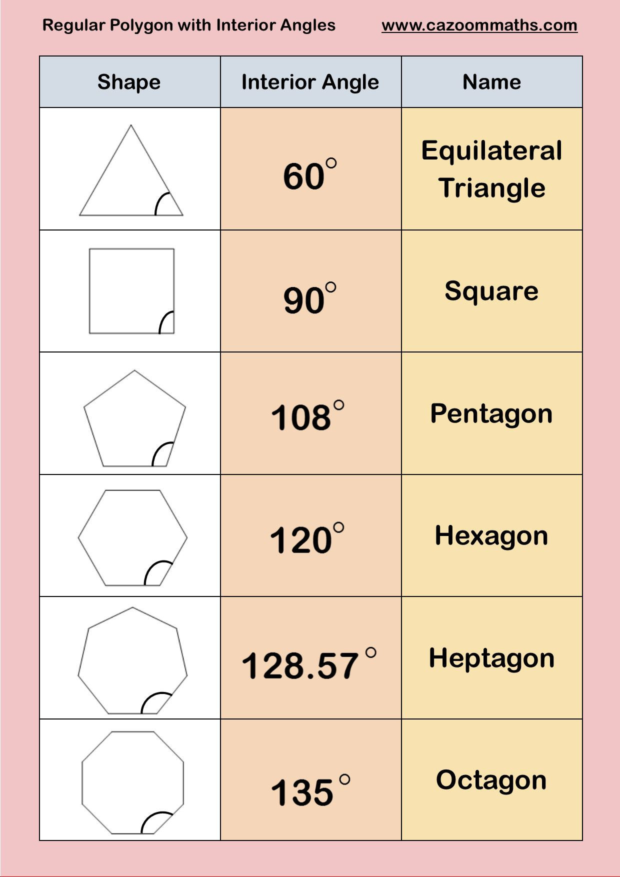 Polygon Worksheets 5th Grade 5 Free Math Worksheets Fifth Grade 5 Geometry