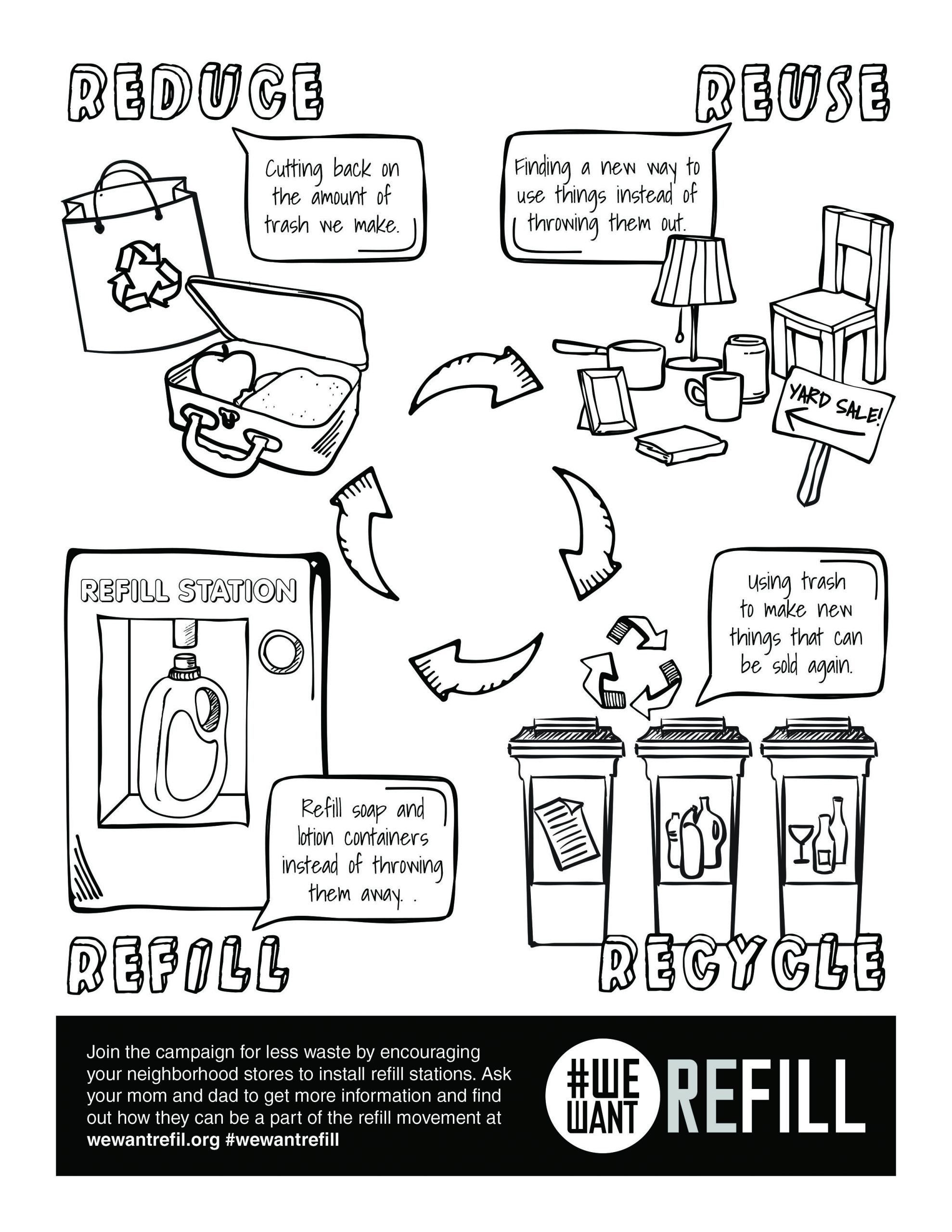 Recycling Worksheets for Middle School Pin On Printable Blank Worksheet Template