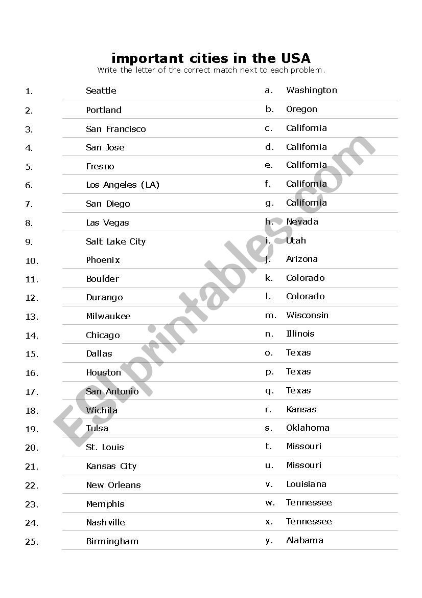 State Capitals Printable Quiz Important Cities In the Usa Not State Capitals Esl