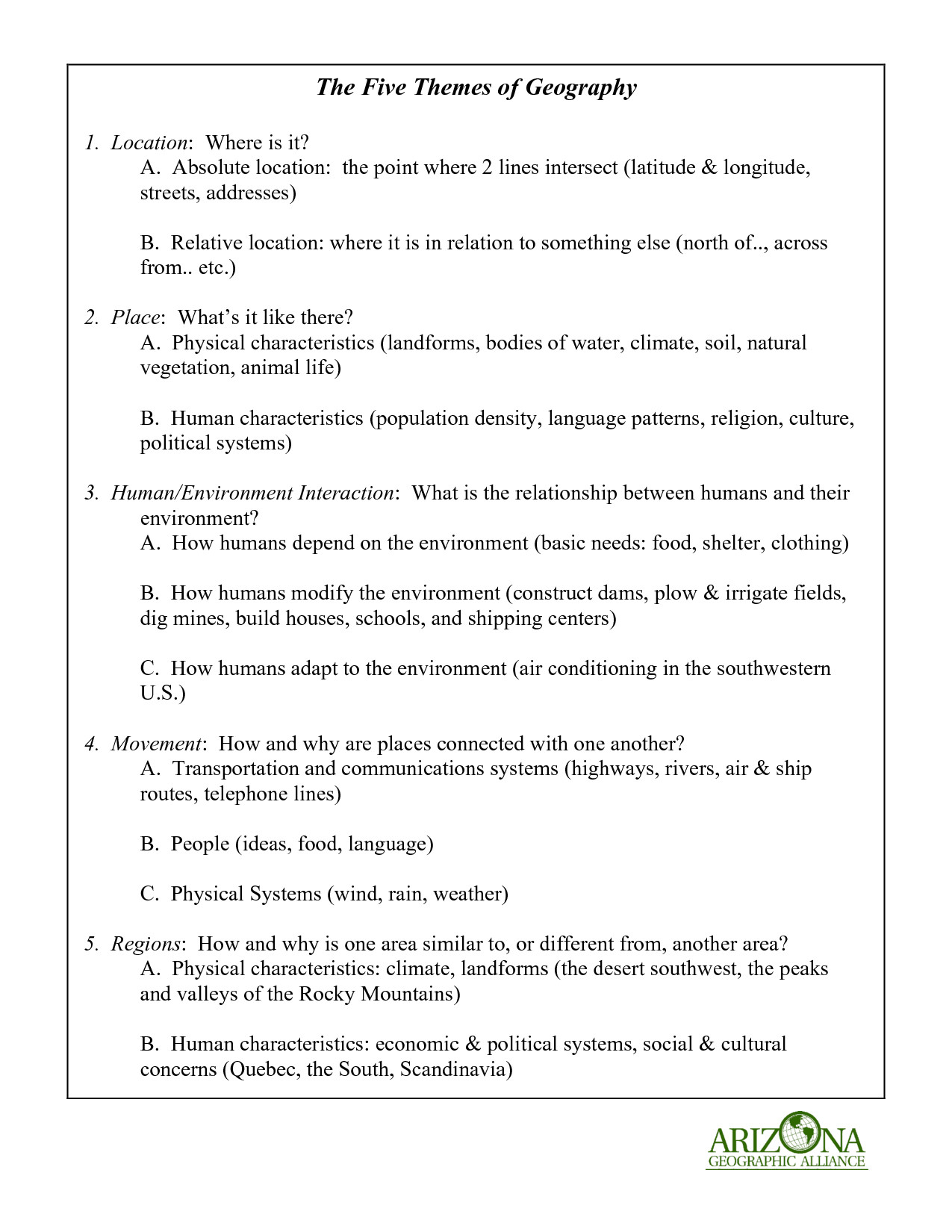 Theme Worksheets Grade 5 Best social Stu S for 7th Graders Worksheet