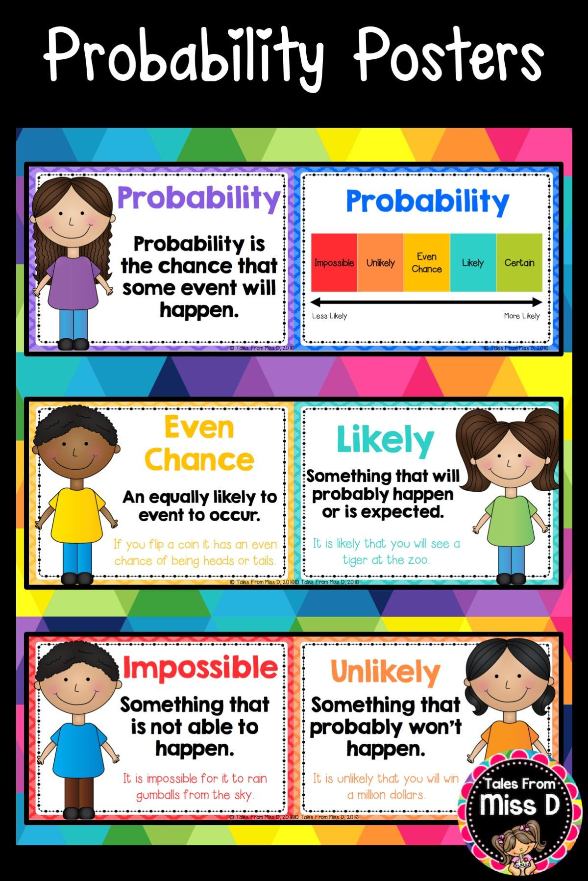 Theoretical Probability Worksheets 7th Grade these Math Posters Provide An Engaging Visual for