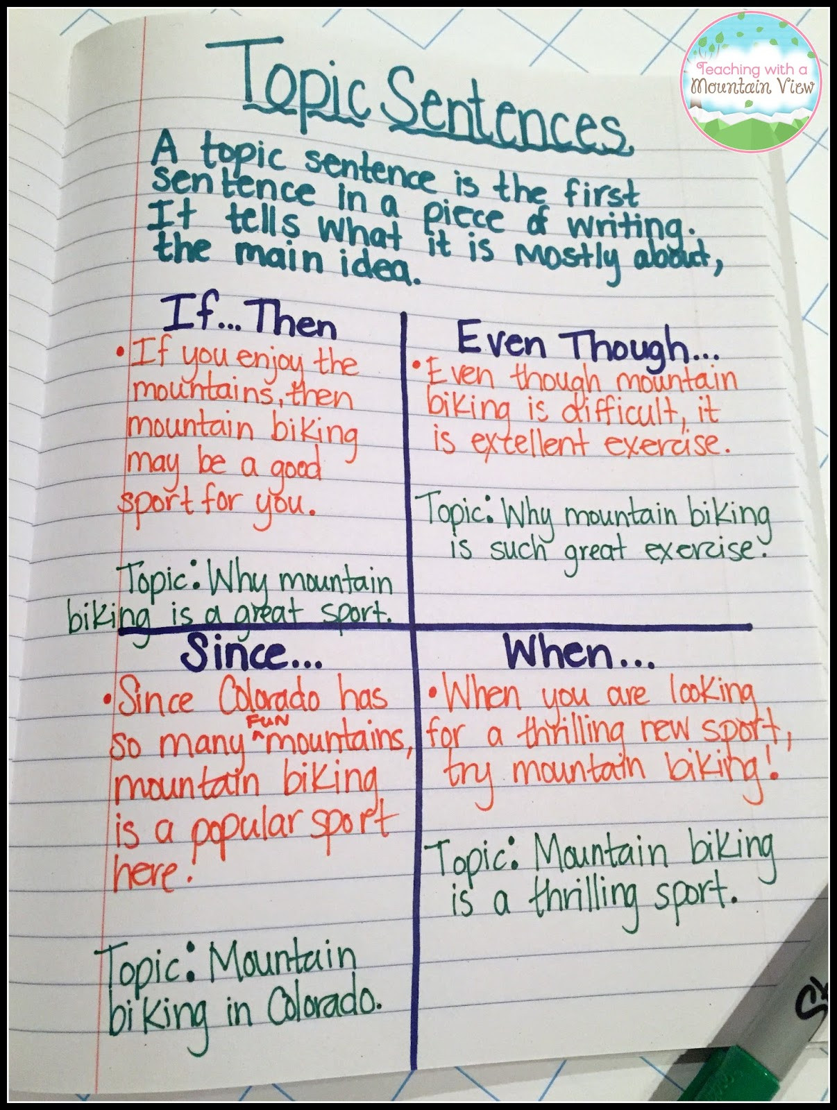 Topic Sentence Worksheet 2nd Grade Teaching with A Mountain View topic Sentences