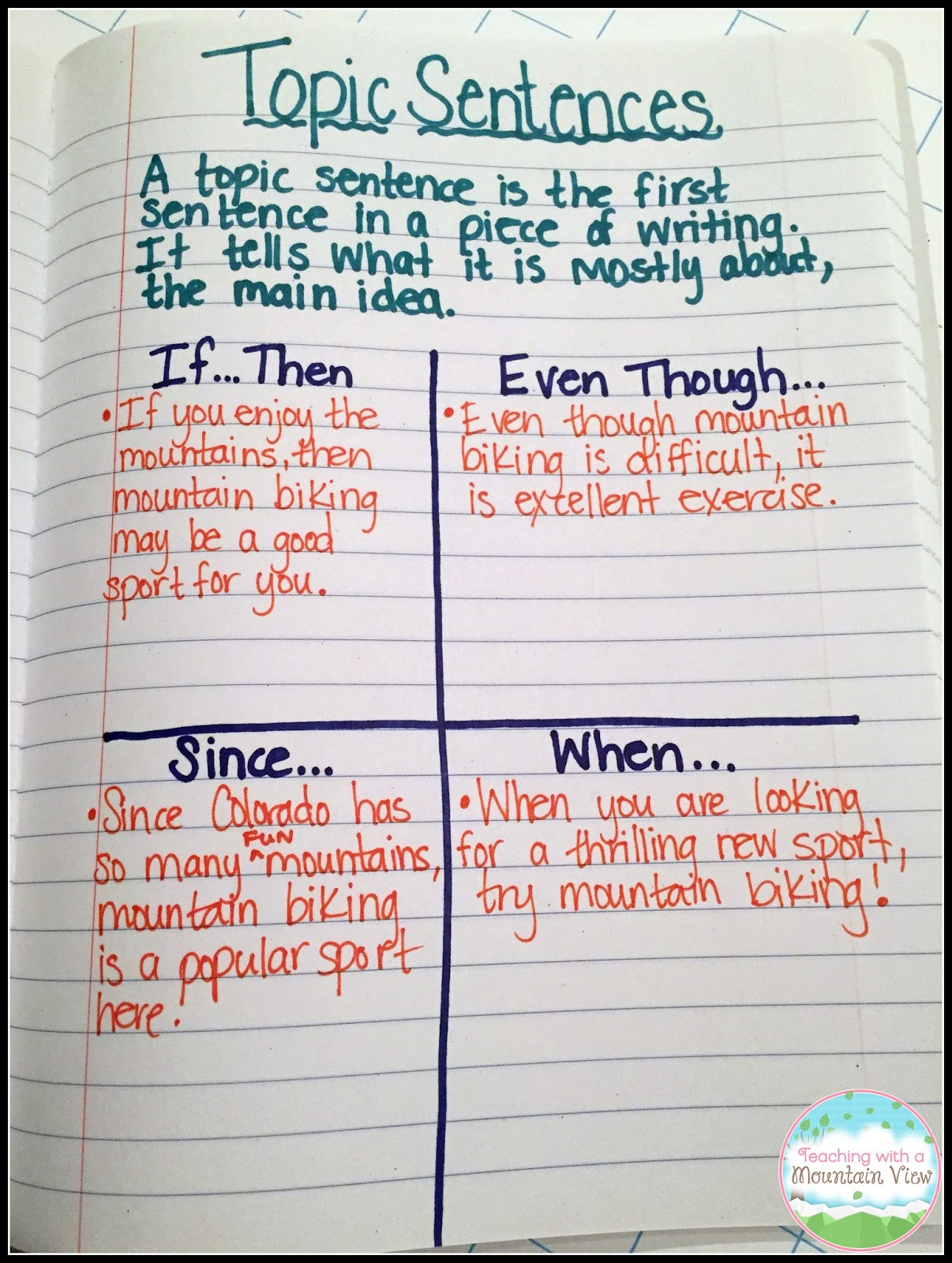 Topic Sentence Worksheets 5th Grade Teaching with A Mountain View topic Sentences