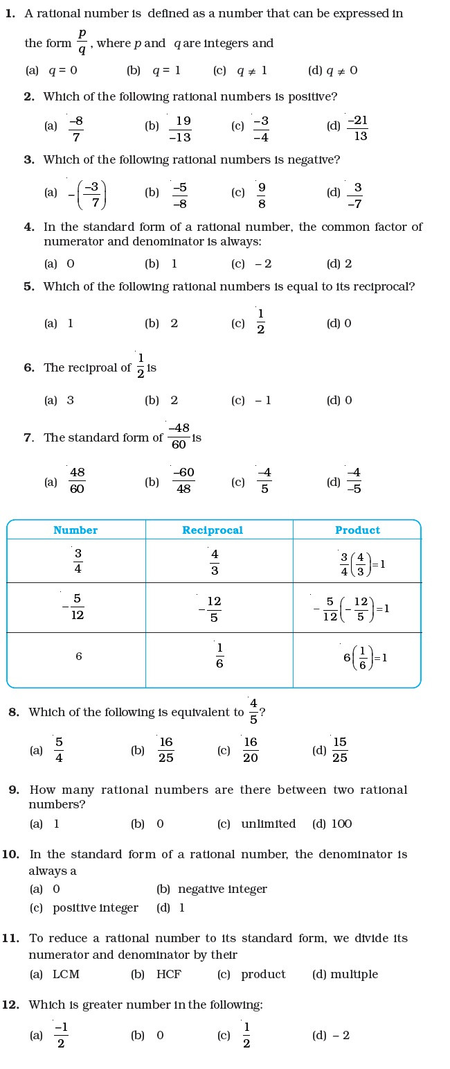 Translation Worksheets Math Important Questions for Maths Rational Numbers Aglasem 7th