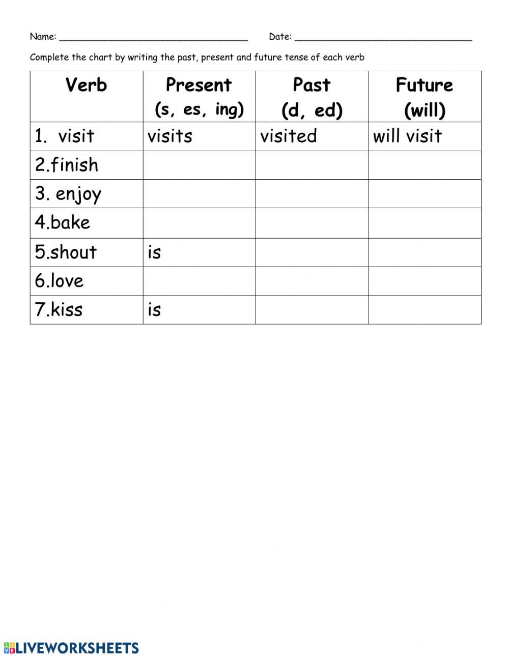 Verb Tense Worksheets 1st Grade Verb Tenses Chart Interactive Worksheet