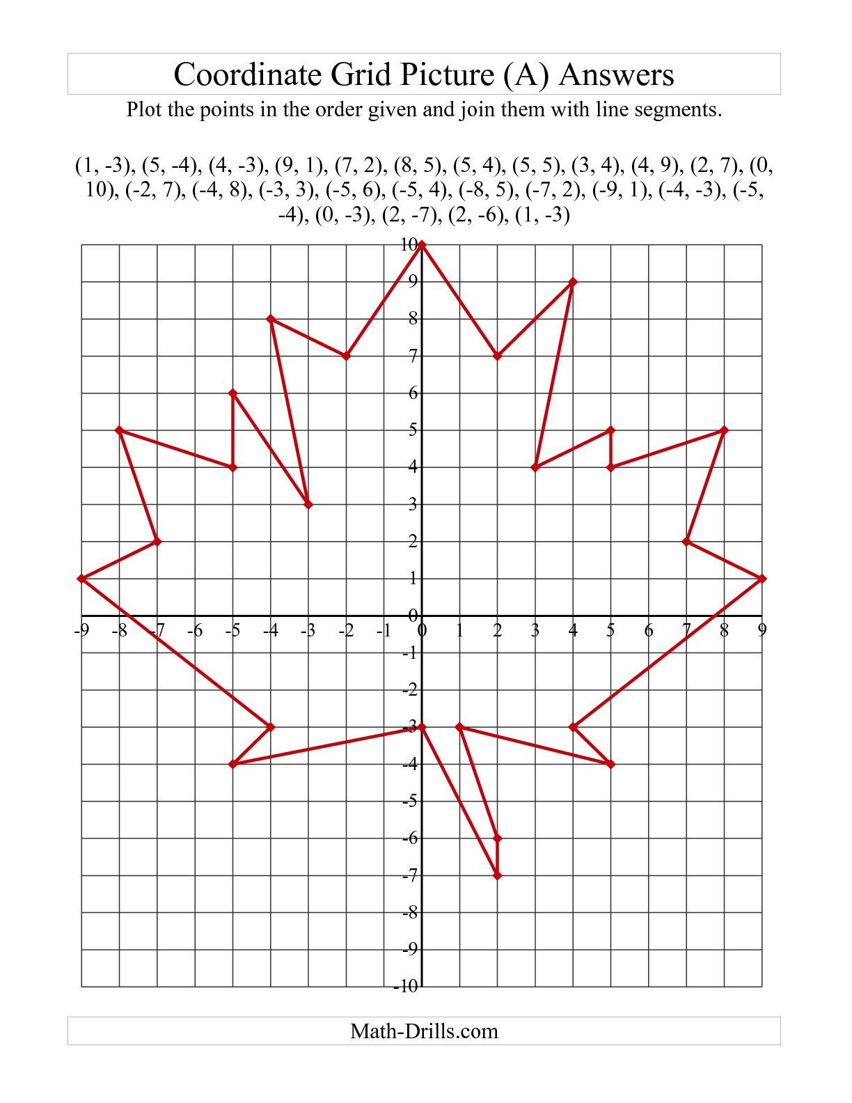 5th Grade Coordinate Grid Worksheets the Plotting Coordinate Points Art Red Maple Leaf A