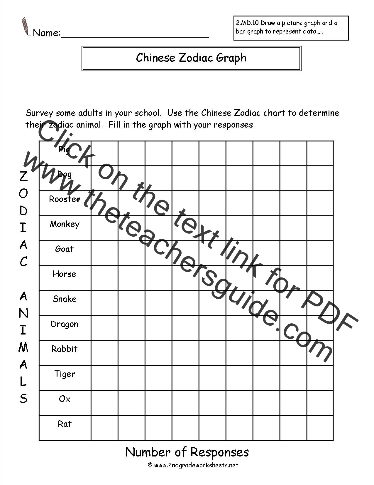 Bar Graph Worksheets Middle School Charts and Graphs Worksheets Yubad