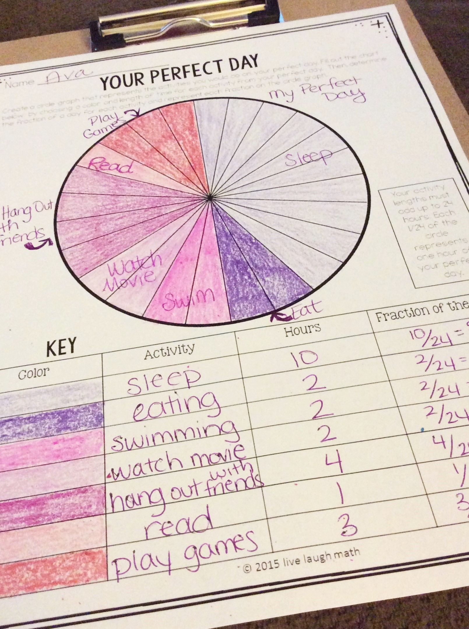 Circle Graphs Worksheets 7th Grade Make A Circle Graph Of Your Perfect Day Great to Know