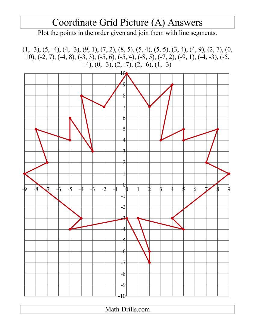 Coordinate Grid Pictures 5th Grade Plotting Coordinate Points Art Red Maple Leaf A Math