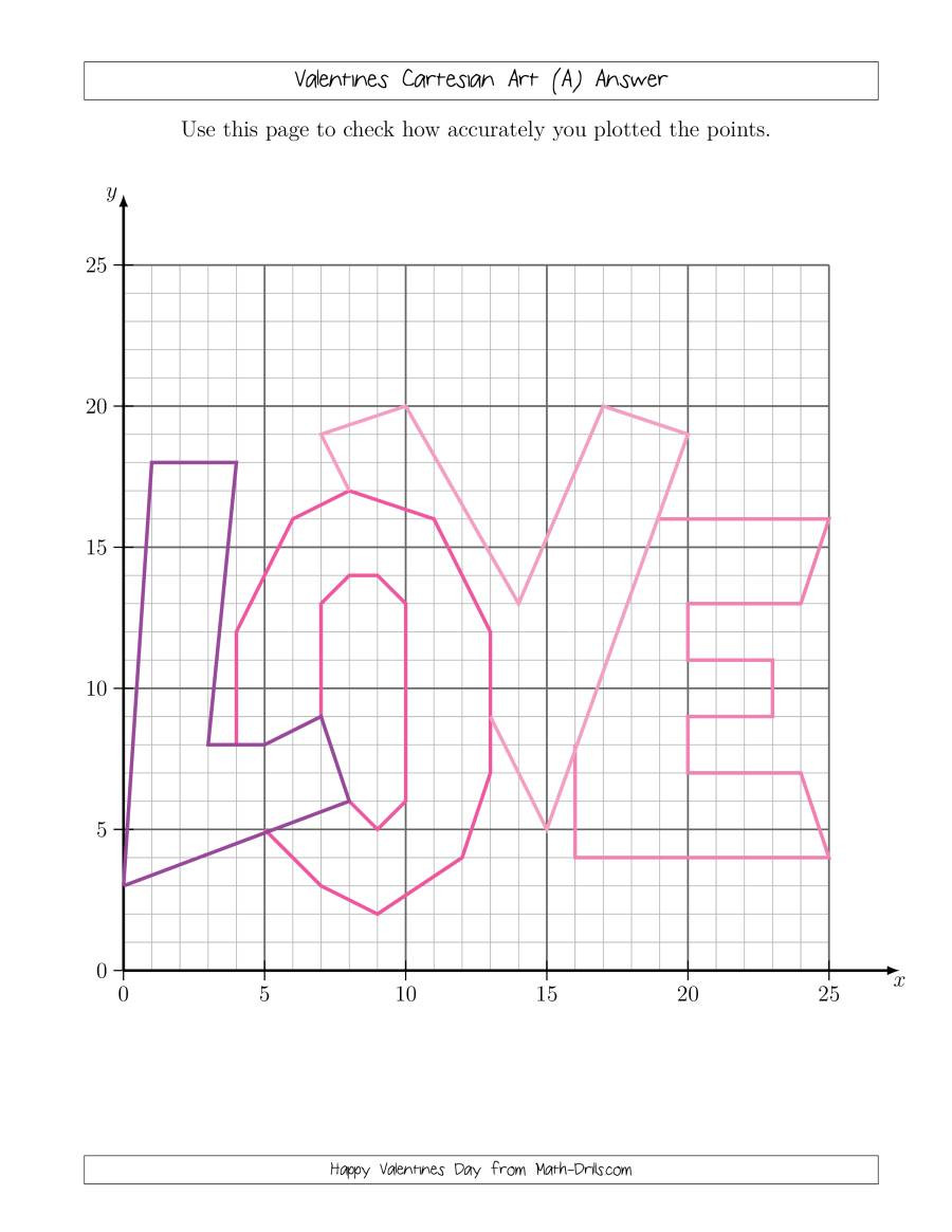 Coordinate Grid Pictures 5th Grade Valentines Cartesian Art Love