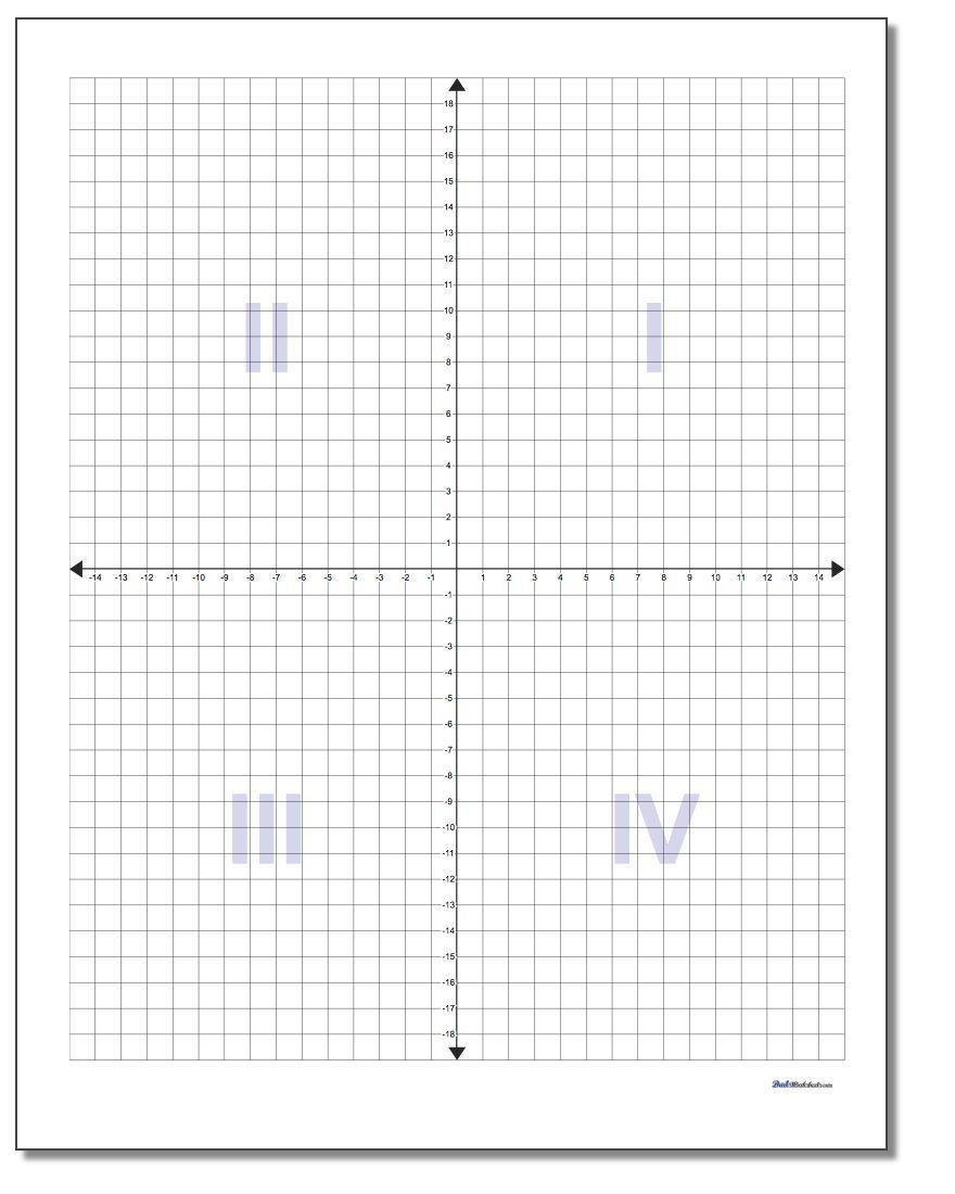 Coordinate Plane Worksheets Middle School Free Printable Coordinate Planes Four Quadrant or Single