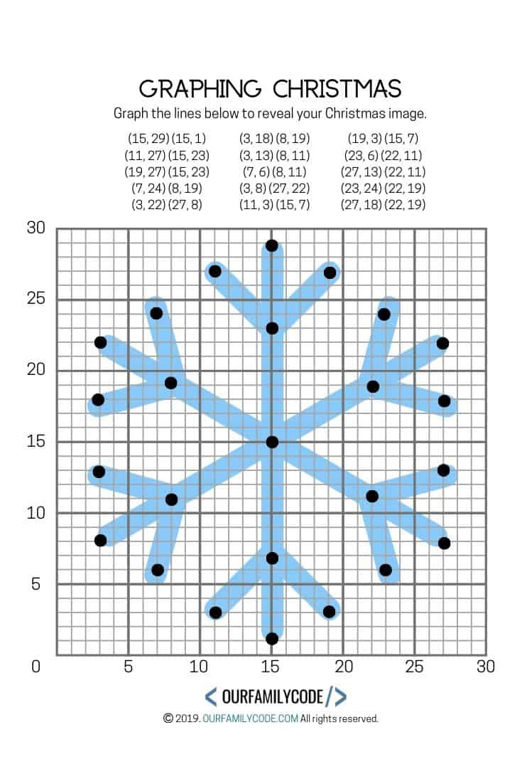 Coordinate Plane Worksheets Middle School Graphing Christmas Coordinates Math Art Activity