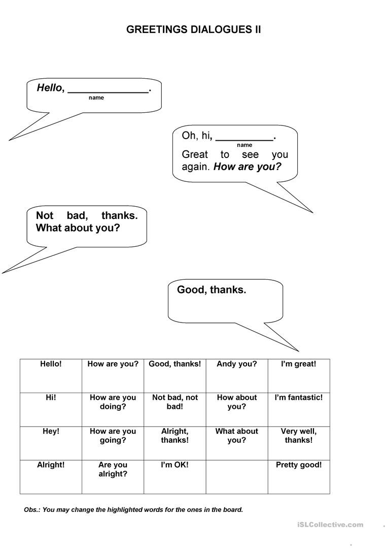 Dialogue Worksheets for Middle School 100 [ Practice Writing Dialogue Worksheet ]