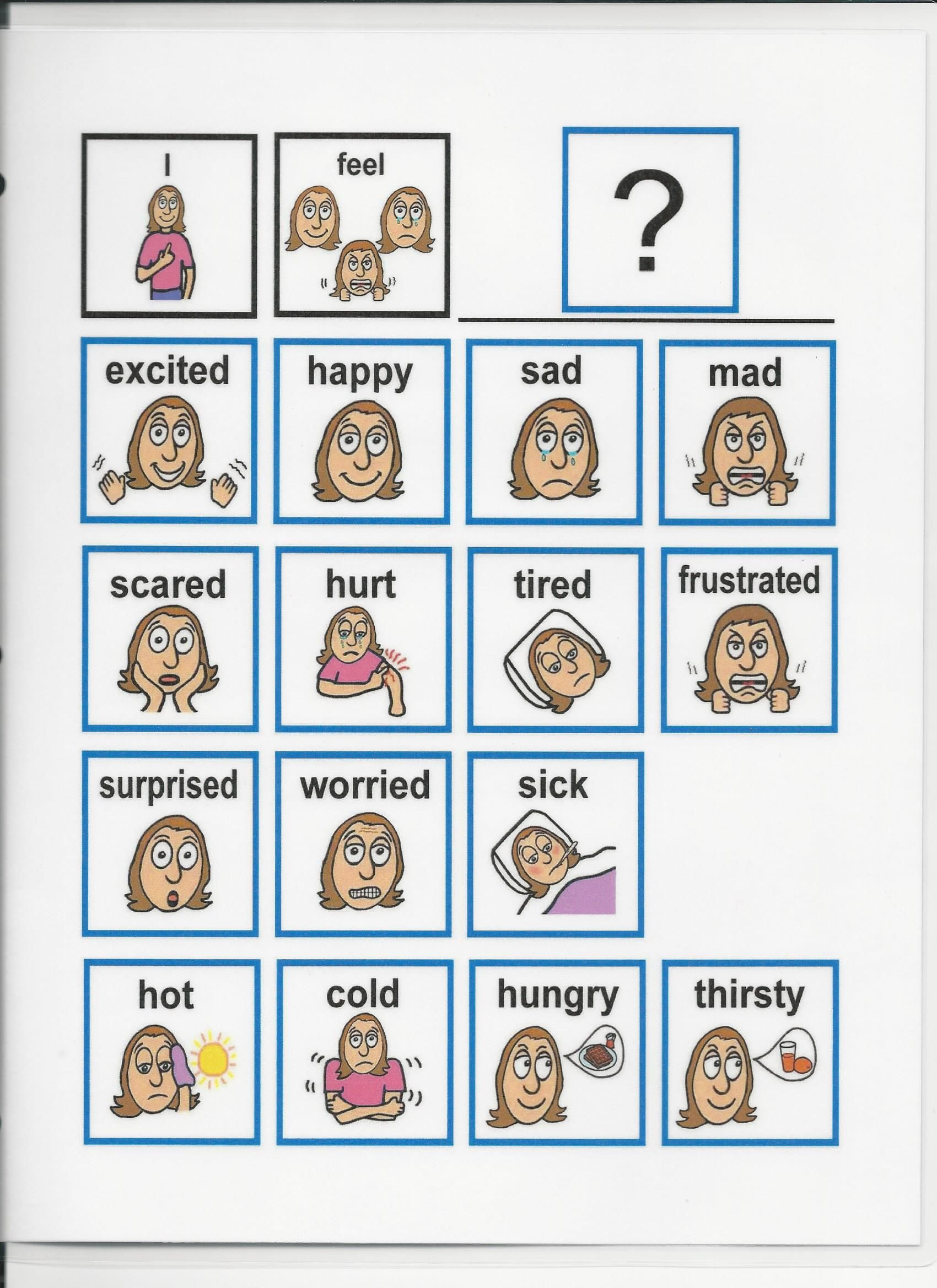 Feelings and Emotions Worksheets Printable This Chart Gives A Way for A Person to Visually Show How