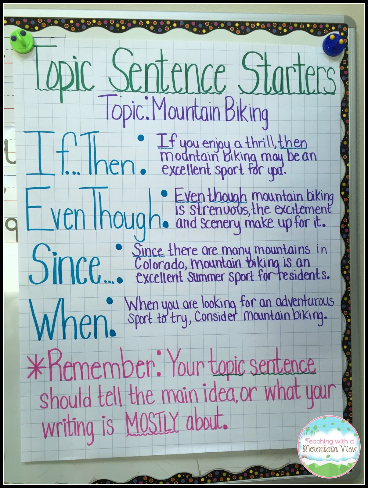 First Grade Sentence Writing Worksheets Teaching 1st Graders to Write A Sentence