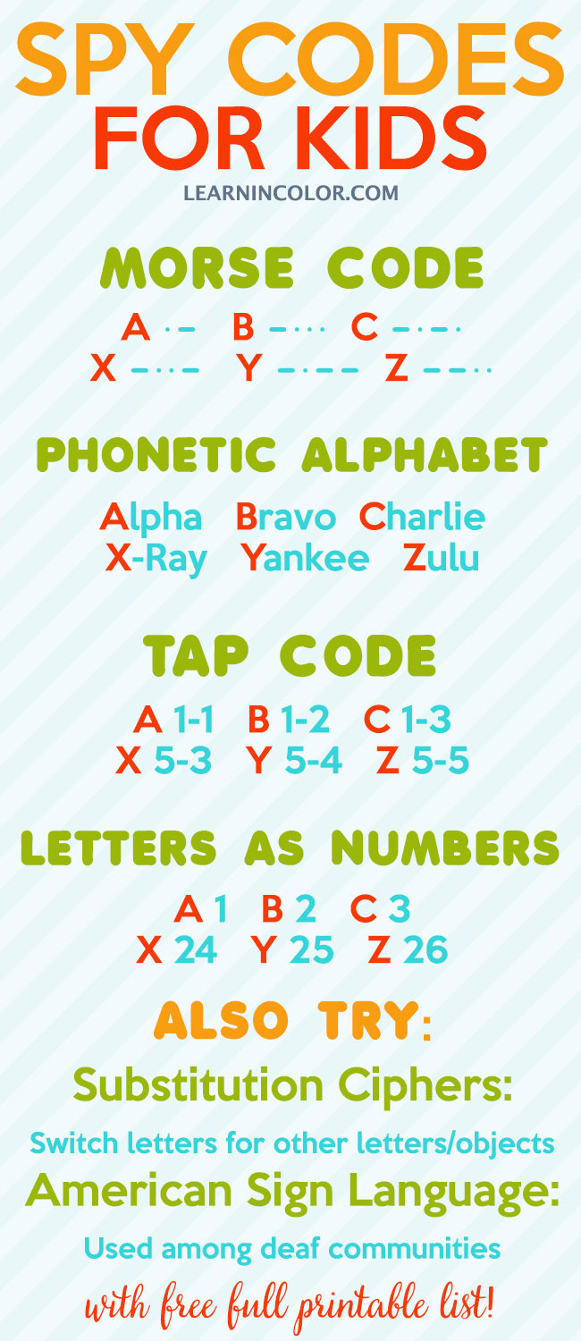 Free Printable Secret Code Worksheets 7 Secret Spy Codes and Ciphers for Kids with Free Printable List