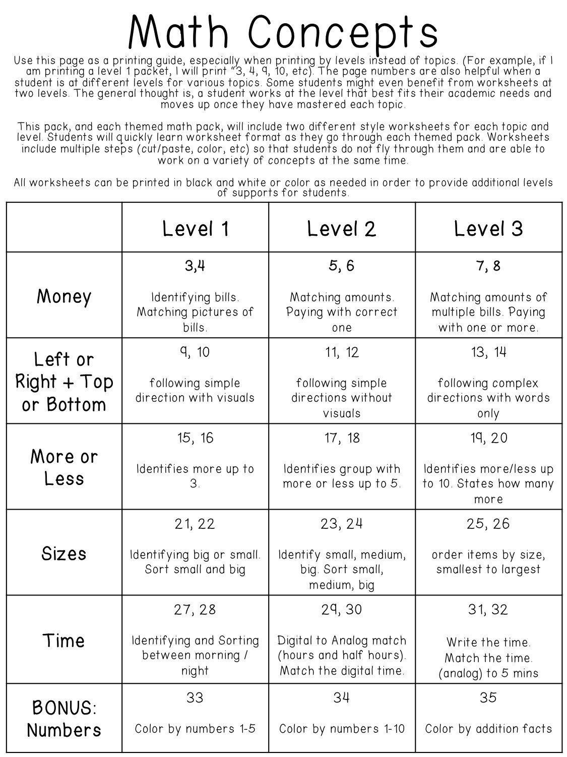 Functional Math Worksheets Special Education Pin On Free Printable Math Worksheets