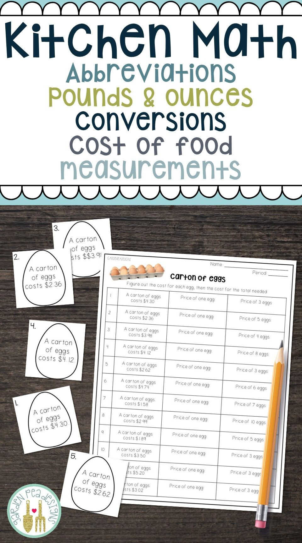 Kitchen Math Measuring Worksheet $5 00 Teach Kitchen Abbreviations How to Convert Pounds to