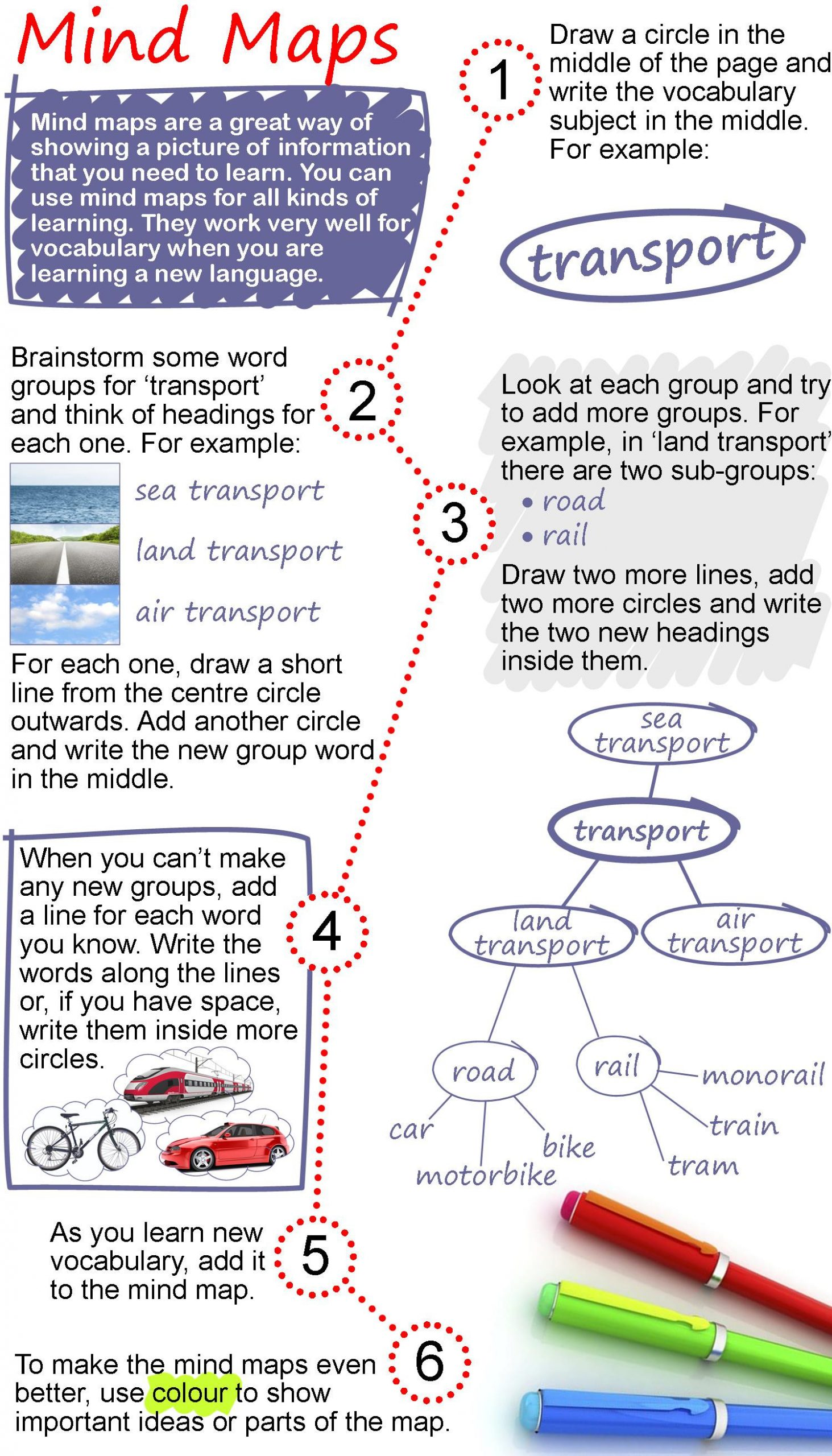 Middle School Map Skills Worksheets Mind Maps