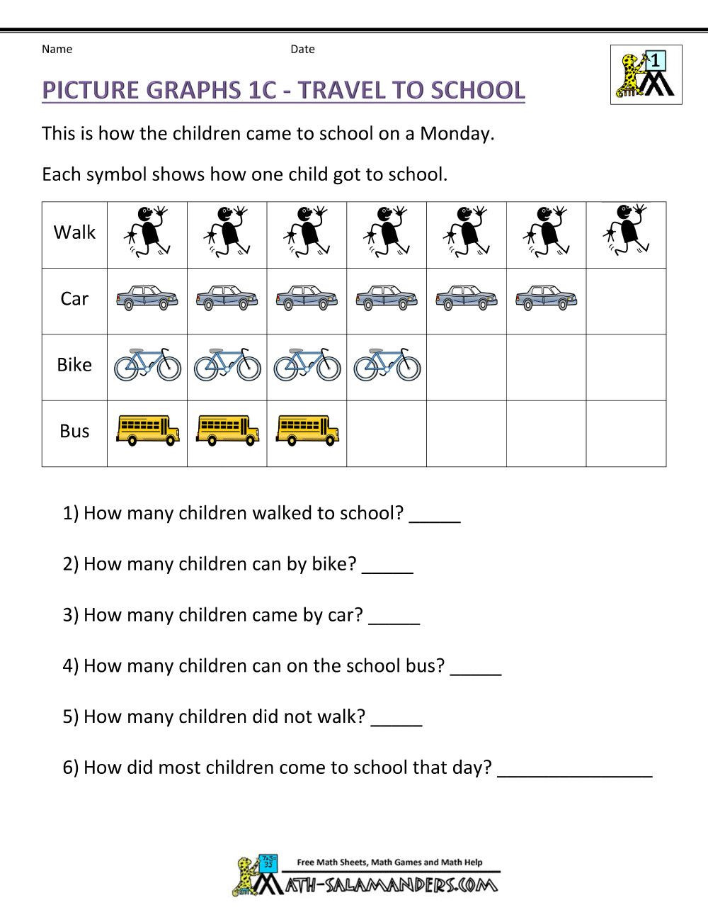 Picture Graph Worksheets 2nd Grade 2 Charts and Graphs Worksheets In 2020