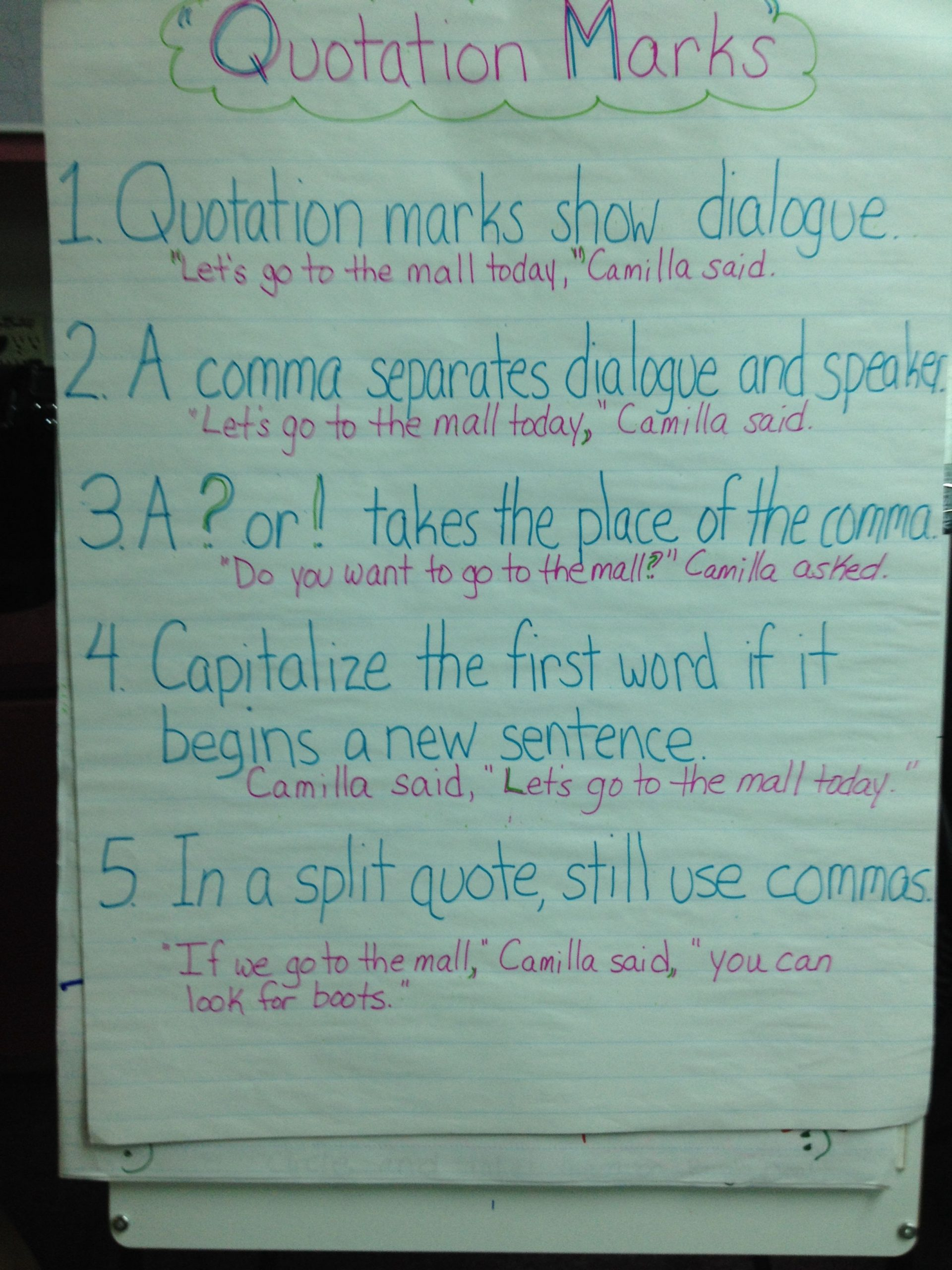 Quotation Worksheets 4th Grade This is A Great Anchor Chart for Teaching Fourth Graders