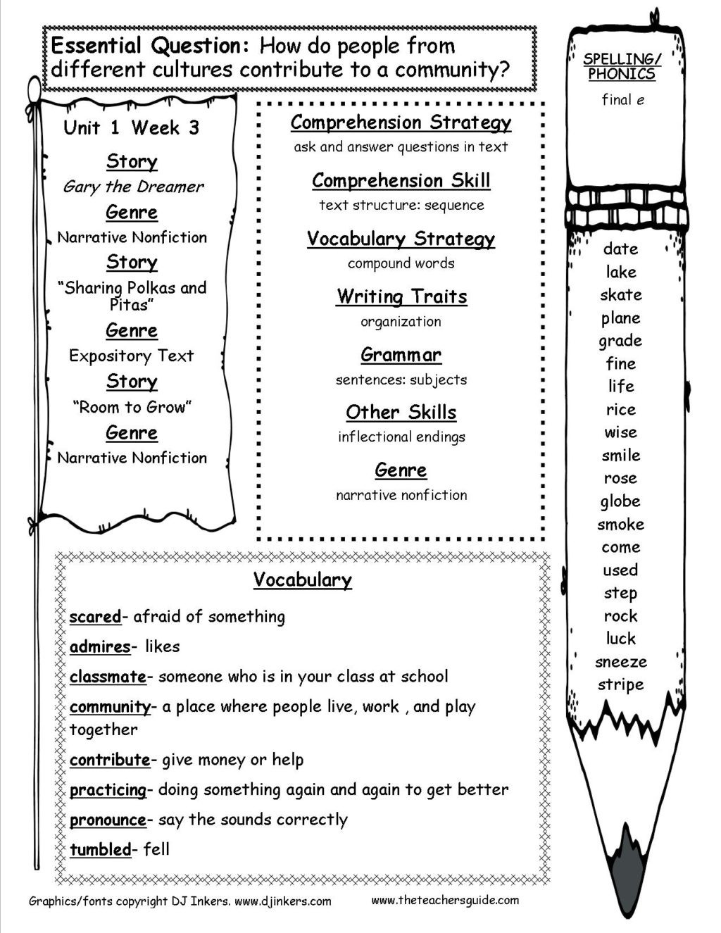 Sequence Worksheets 4th Grade Worksheet Free Third Grade Reading Worksheets Sequencing